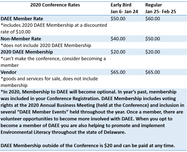 2020 conference rates (1)